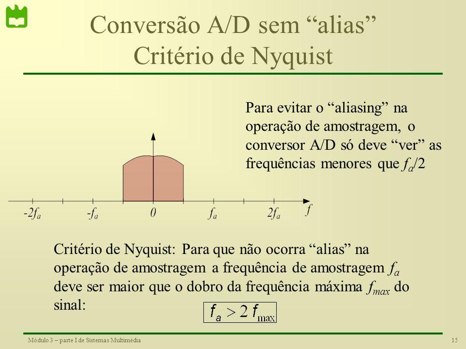 14Módulo 3 – parte I de Sistemas Multimédia Conversão A/D sem alias Filtro Passa-baixo