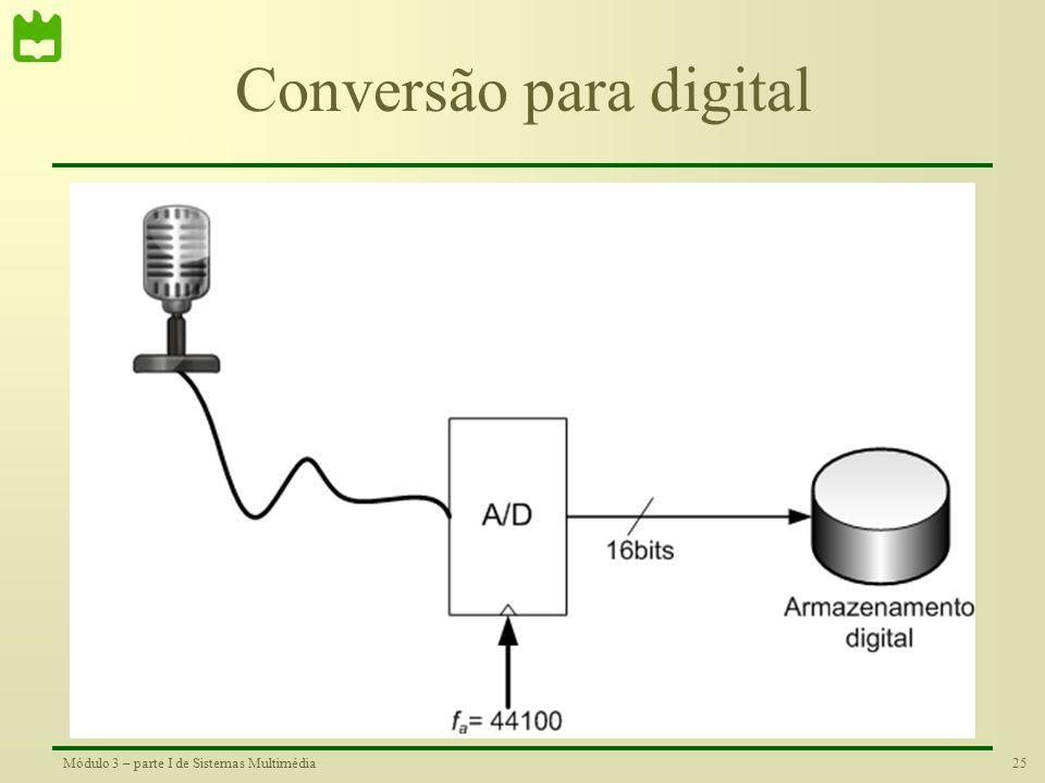 24Módulo 3 – parte I de Sistemas Multimédia O som digital A partir dos anos 90, com o surgimento dos computadores, tornou-se possível armazenar som em