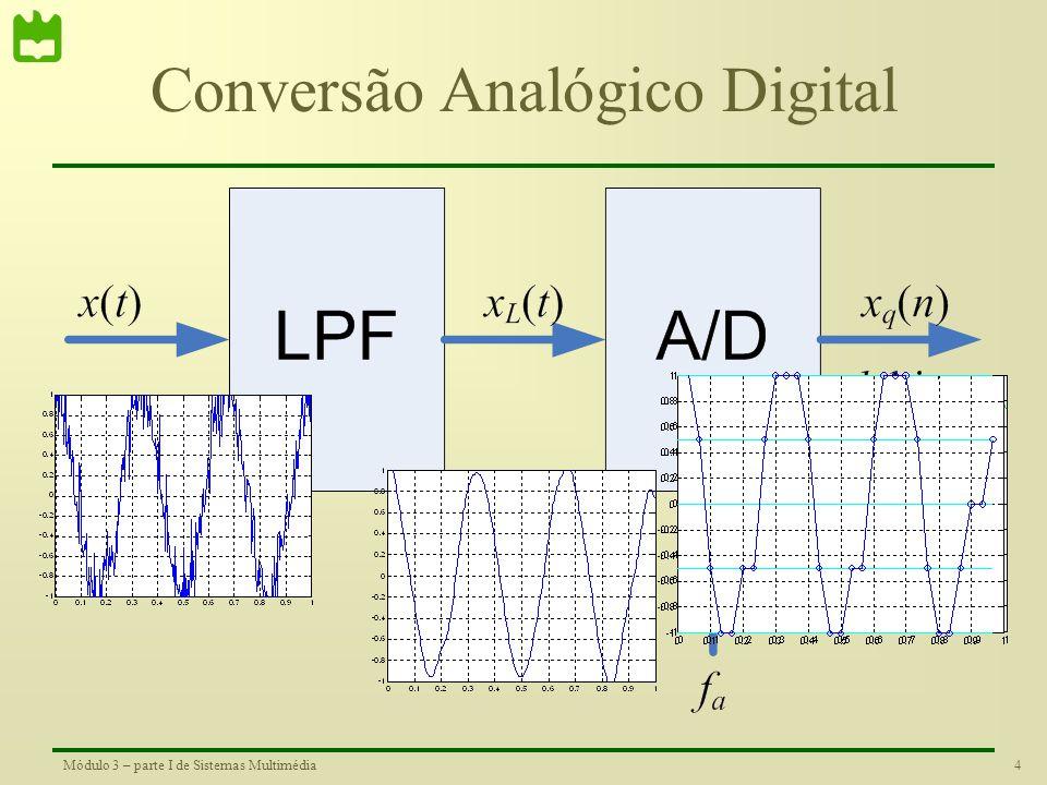3Módulo 3 – parte I de Sistemas Multimédia Filtros Os filtros são elementos essenciais no processamento e manipulação de sinais. Uma vez que permitem