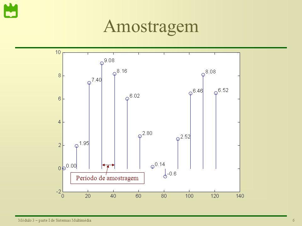 5Módulo 3 – parte I de Sistemas Multimédia Amostragem
