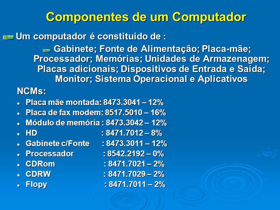 Um computador é constituido de : Um computador é constituido de : Gabinete; Fonte de Alimentação; Placa-mãe; Processador; Memórias; Unidades de Armaze
