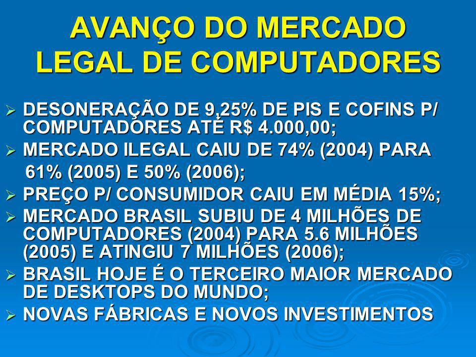 AVANÇO DO MERCADO LEGAL DE COMPUTADORES DESONERAÇÃO DE 9,25% DE PIS E COFINS P/ COMPUTADORES ATÉ R$ 4.000,00; DESONERAÇÃO DE 9,25% DE PIS E COFINS P/