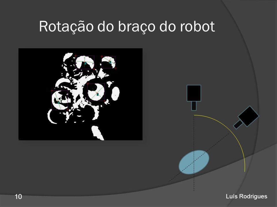 Rotação do braço do robot 10 Luís Rodrigues