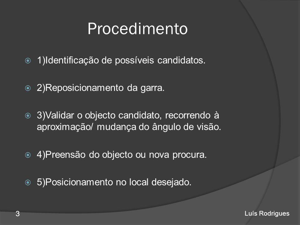 Procedimento 1)Identificação de possíveis candidatos.