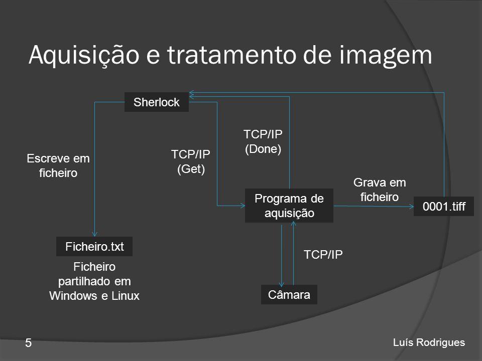 Aquisição e tratamento de imagem 5 Luís Rodrigues 0001.tiff Programa de aquisição Sherlock Câmara TCP/IP (Get) TCP/IP Grava em ficheiro TCP/IP (Done) Ficheiro.txt Escreve em ficheiro Ficheiro partilhado em Windows e Linux