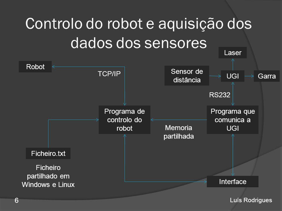 Controlo do robot e aquisição dos dados dos sensores 6 Luís Rodrigues Programa de controlo do robot Ficheiro.txt Ficheiro partilhado em Windows e Linux Robot TCP/IP Programa que comunica a UGI Memoria partilhada Sensor de distância RS232 Interface Garra Laser UGI
