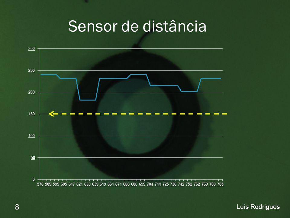 Sensor de distância 8 Luís Rodrigues