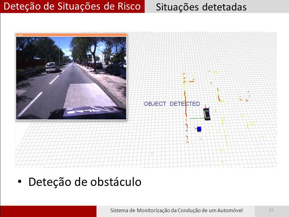 Deteção de Situações de Risco Sistema de Monitorização da Condução de um Automóvel 15 Deteção de obstáculo Situações detetadas