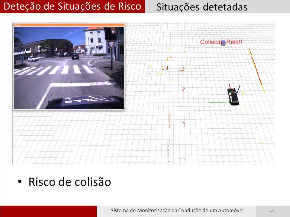 Deteção de Situações de Risco Sistema de Monitorização da Condução de um Automóvel 18 Risco de colisão Situações detetadas