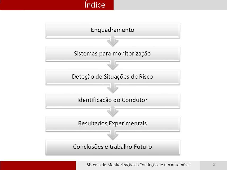 Conclusões e trabalho Futuro Resultados Experimentais Identificação do Condutor Deteção de Situações de Risco Sistemas para monitorização Enquadrament