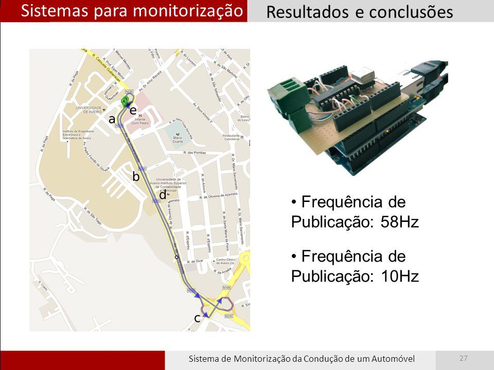 Sistemas para monitorização Sistema de Monitorização da Condução de um Automóvel 27 Resultados e conclusões Frequência de Publicação: 58Hz Frequência