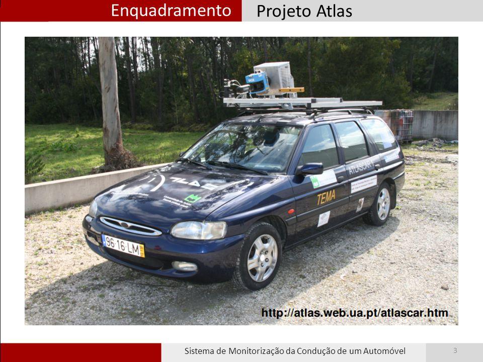 Enquadramento Sistema de Monitorização da Condução de um Automóvel 3 Projeto Atlas