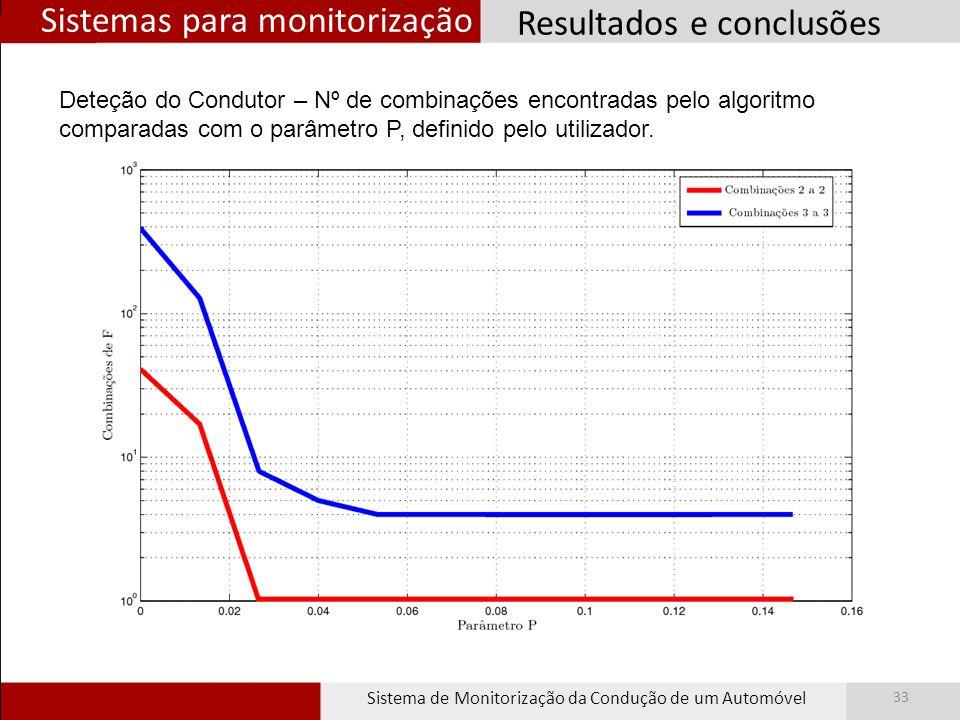 Sistemas para monitorização Sistema de Monitorização da Condução de um Automóvel 33 Resultados e conclusões Deteção do Condutor – Nº de combinações encontradas pelo algoritmo comparadas com o parâmetro P, definido pelo utilizador.