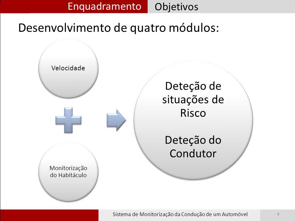 Enquadramento Sistema de Monitorização da Condução de um Automóvel 4 Objetivos Desenvolvimento de quatro módulos: Velocidade Monitorização do Habitácu