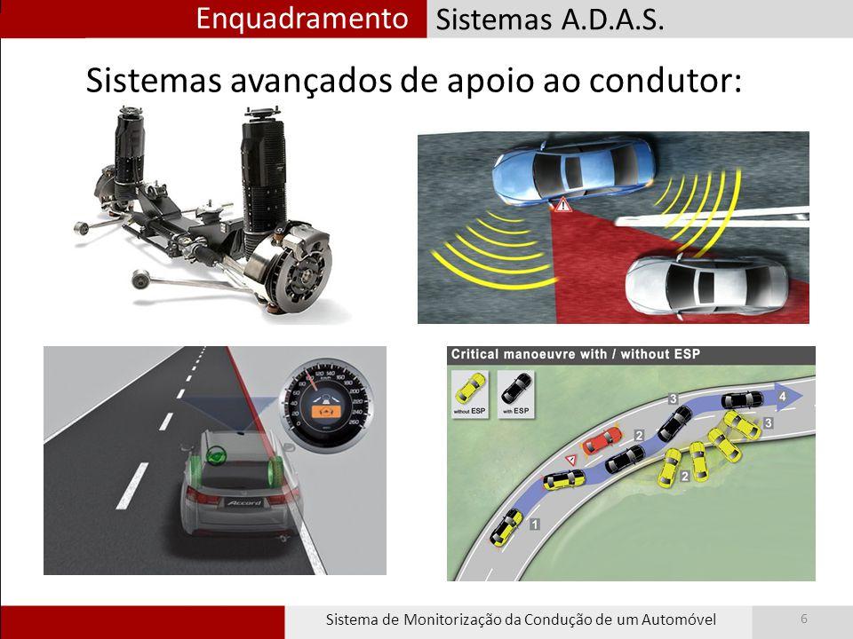 Enquadramento Sistemas avançados de apoio ao condutor: Sistema de Monitorização da Condução de um Automóvel 6 Sistemas A.D.A.S.