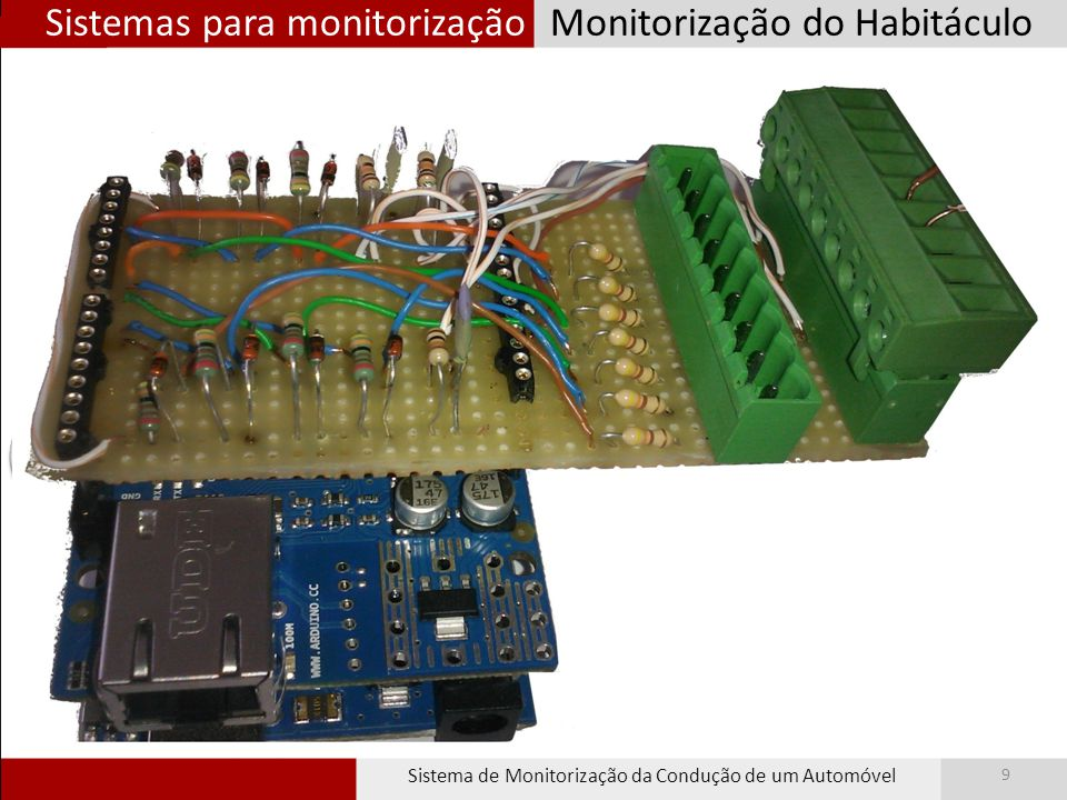 Sistemas para monitorização Sistema de Monitorização da Condução de um Automóvel 10 Monitorização do Habitáculo Diagrama do código utilizado: