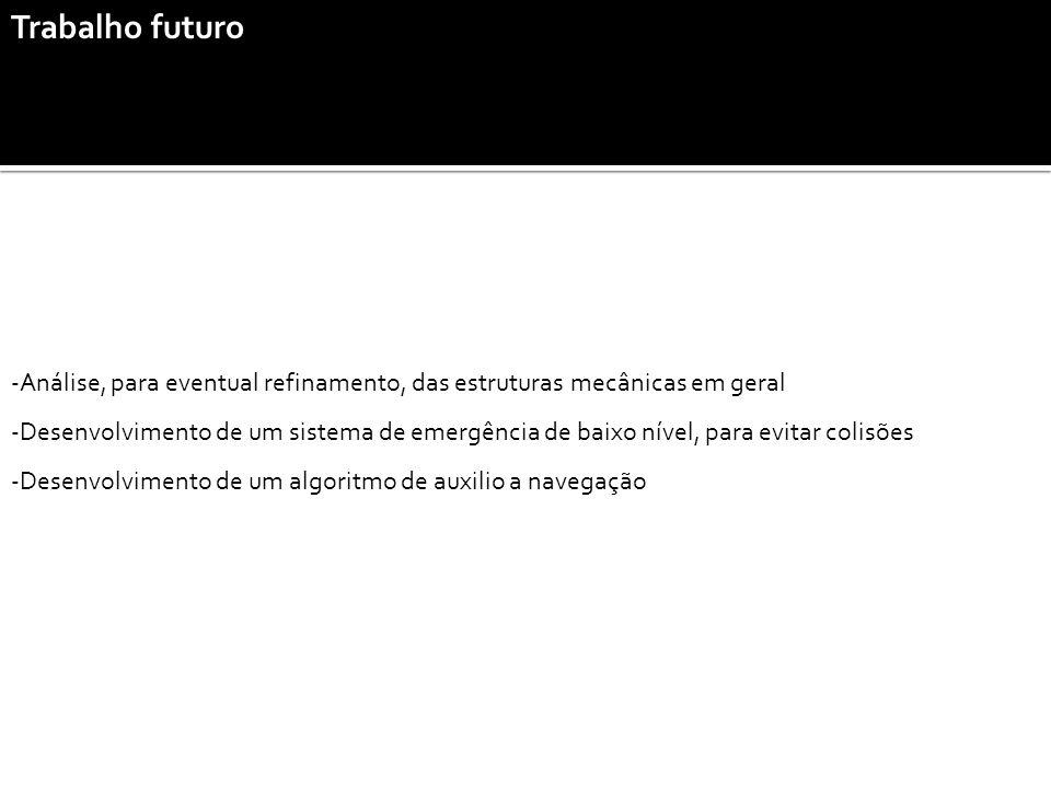 Trabalho futuro -Análise, para eventual refinamento, das estruturas mecânicas em geral -Desenvolvimento de um algoritmo de auxilio a navegação -Desenvolvimento de um sistema de emergência de baixo nível, para evitar colisões