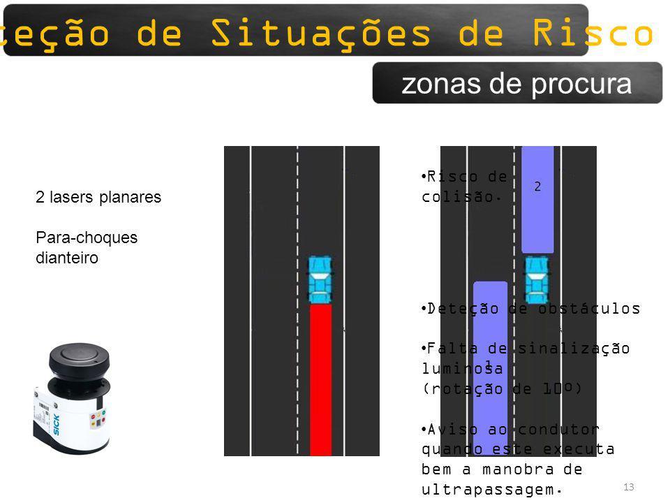 2 lasers planares Para-choques dianteiro Deteção de Situações de Risco 13 Deteção de Situações de Risco zonas de procura Risco de colisão.