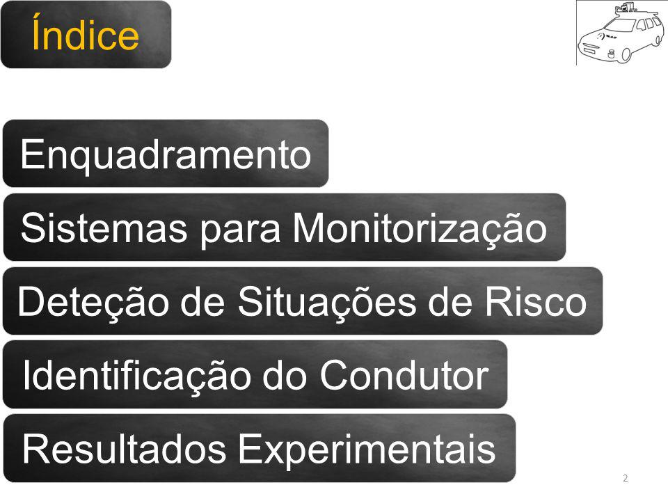 Sistemas para monitorização 23 Identificação do condutor Base de referencia de cada individuo.