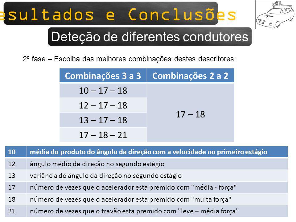 Sistemas para monitorização 26 Combinações 3 a 3Combinações 2 a 2 10 – 17 – 18 17 – 18 12 – 17 – 18 13 – 17 – 18 17 – 18 – 21 2º fase – Escolha das me