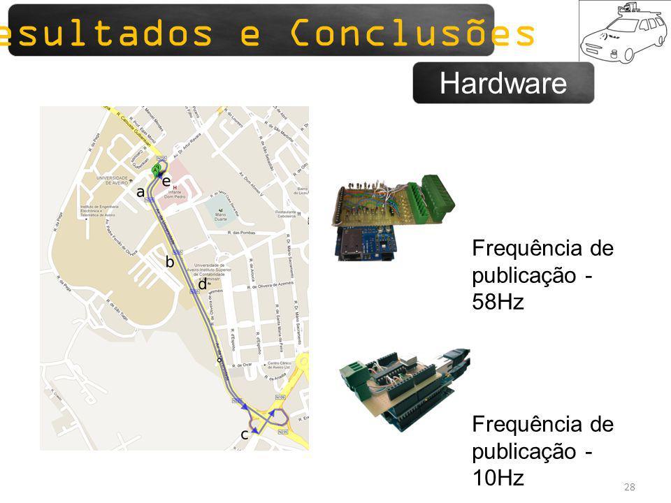 Sistemas para monitorização 28 Resultados e Conclusões Hardware Frequência de publicação - 58Hz Frequência de publicação - 10Hz