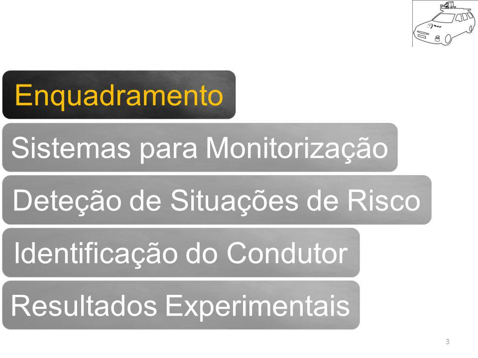 3 Enquadramento Sistemas para Monitorização Deteção de Situações de Risco Identificação do Condutor Resultados Experimentais