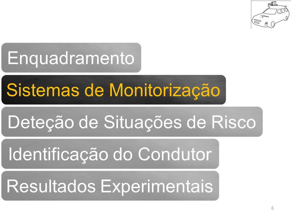 27 Resultados e Conclusões Enquadramento Sistemas para Monitorização Deteção de Situações de Risco Identificação do Condutor