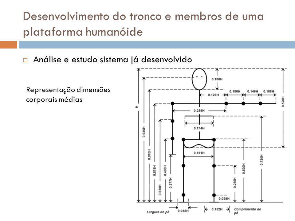 Desenvolvimento do tronco e membros de uma plataforma humanóide Comprimento entre eixo anca e eixo joelho 143 mm Medida Antropométrica 0.245xH Altura do robô (H) H = 143/0.245 = 583 mm Comprimento palma pé – eixo anca H = 329/0.530 = 620 mm Qual o valor de H a usar?