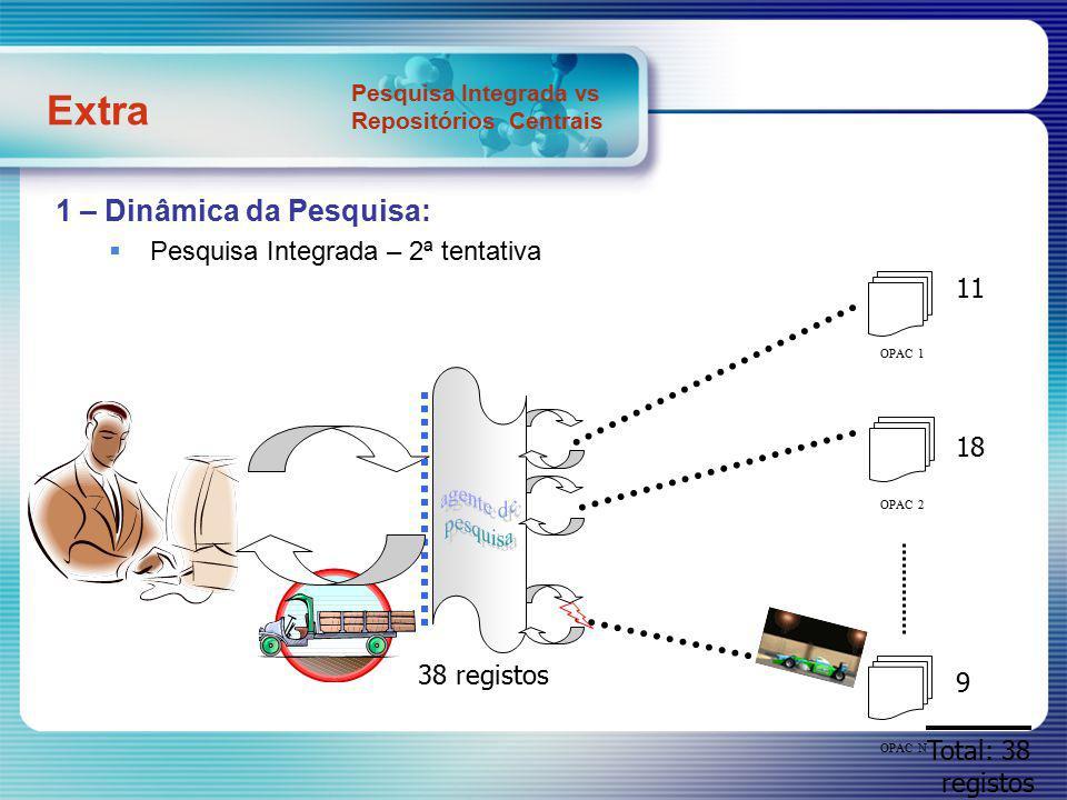 1 – Dinâmica da Pesquisa: Pesquisa Integrada – 2ª tentativa 11 18 9 38 registos OPAC 1 OPAC 2 OPAC N Total: 38 registos Extra Pesquisa Integrada vs Repositórios Centrais