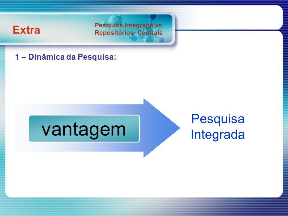 Integração de Registos Permite a construção e uso de quantos índices de pesquisa se desejar (de um campo específico ou de vários no mesmo índice) Identifica e agrupa existências duplicadas com mais facilidade Permite a preservação a longo prazo dos registos dos diferentes OPACs fonte (arquivo / para memória futura) 2 – Flexibilidade / funcionalidades Extra Pesquisa Integrada vs Repositórios Centrais