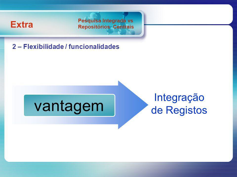 Integração de Registos vantagem 2 – Flexibilidade / funcionalidades Extra Pesquisa Integrada vs Repositórios Centrais