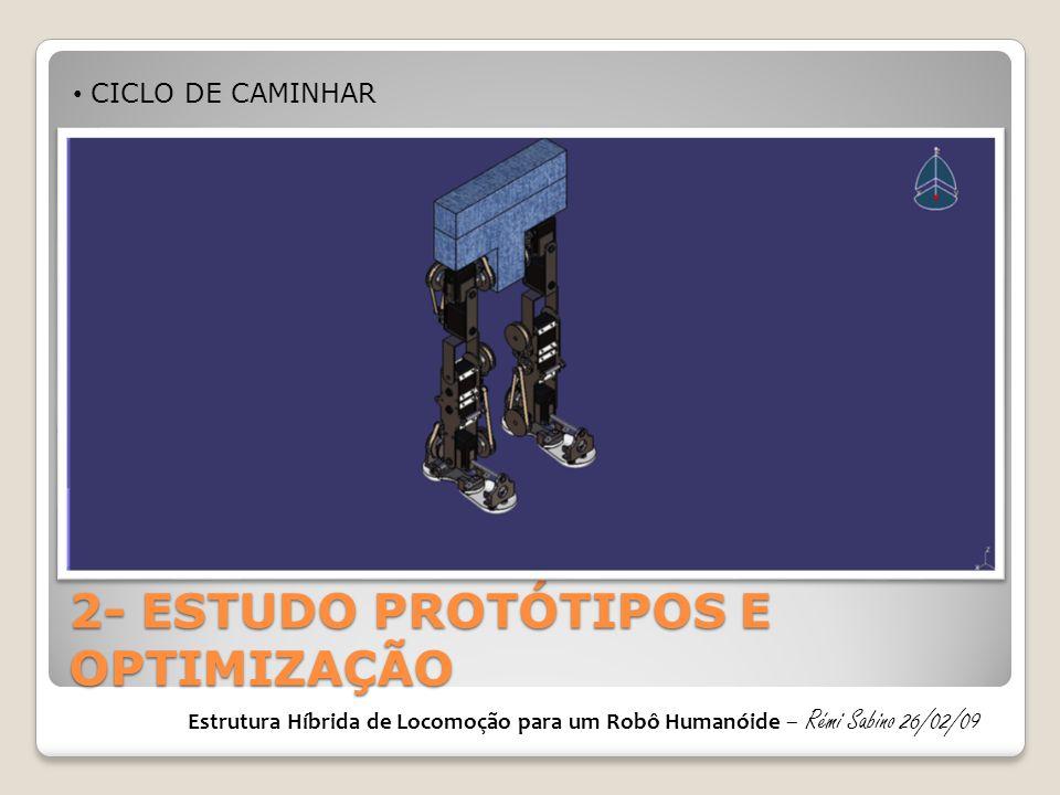 2- ESTUDO PROTÓTIPOS E OPTIMIZAÇÃO Estrutura Híbrida de Locomoção para um Robô Humanóide – Rémi Sabino 26/02/09 CICLO DE CAMINHAR