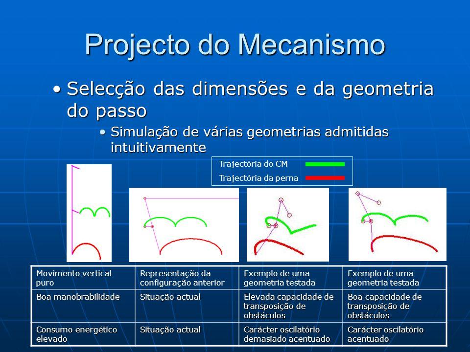 Projecto do Mecanismo Selecção das dimensões e da geometria do passoSelecção das dimensões e da geometria do passo Simulação de várias geometrias admi