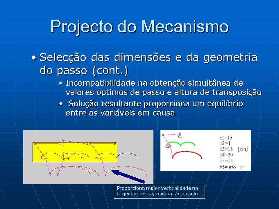 Projecto do Mecanismo Selecção das dimensões e da geometria do passo (cont.)Selecção das dimensões e da geometria do passo (cont.) Incompatibilidade na obtenção simultânea de valores óptimos de passo e altura de transposiçãoIncompatibilidade na obtenção simultânea de valores óptimos de passo e altura de transposição Solução resultante proporciona um equilíbrio entre as variáveis em causa Solução resultante proporciona um equilíbrio entre as variáveis em causa Proporciona maior verticalidade na trajectória de aproximação ao solo