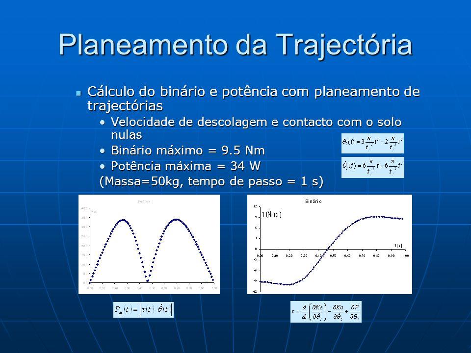 Planeamento da Trajectória Cálculo do binário e potência com planeamento de trajectórias Cálculo do binário e potência com planeamento de trajectórias Velocidade de descolagem e contacto com o solo nulasVelocidade de descolagem e contacto com o solo nulas Binário máximo = 9.5 NmBinário máximo = 9.5 Nm Potência máxima = 34 WPotência máxima = 34 W (Massa=50kg, tempo de passo = 1 s)