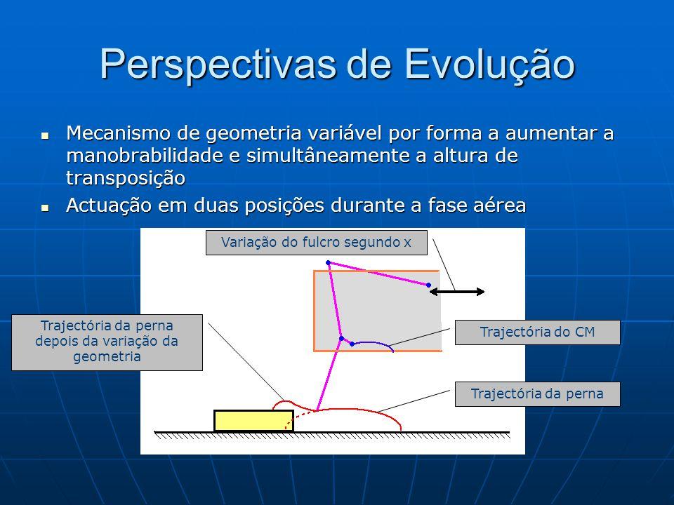 Perspectivas de Evolução Mecanismo de geometria variável por forma a aumentar a manobrabilidade e simultâneamente a altura de transposição Mecanismo de geometria variável por forma a aumentar a manobrabilidade e simultâneamente a altura de transposição Actuação em duas posições durante a fase aérea Actuação em duas posições durante a fase aérea Variação do fulcro segundo x Trajectória do CM Trajectória da perna Trajectória da perna depois da variação da geometria