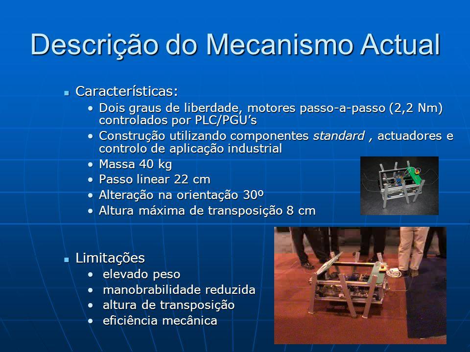 Descrição do Mecanismo Actual Características: Características: Dois graus de liberdade, motores passo-a-passo (2,2 Nm) controlados por PLC/PGUsDois g