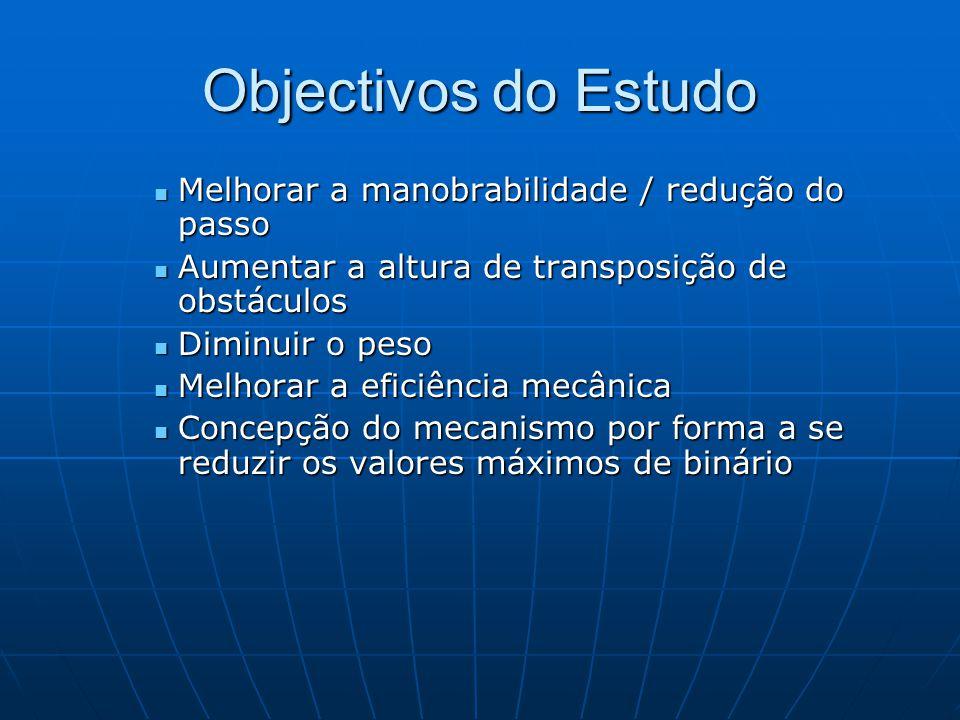 Objectivos do Estudo Melhorar a manobrabilidade / redução do passo Melhorar a manobrabilidade / redução do passo Aumentar a altura de transposição de