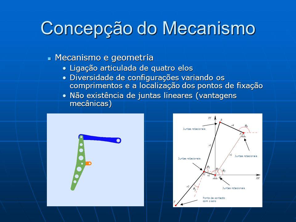 Concepção do Mecanismo Mecanismo e geometria Mecanismo e geometria Ligação articulada de quatro elosLigação articulada de quatro elos Diversidade de configurações variando os comprimentos e a localização dos pontos de fixaçãoDiversidade de configurações variando os comprimentos e a localização dos pontos de fixação Não existência de juntas lineares (vantagens mecânicas)Não existência de juntas lineares (vantagens mecânicas) Juntas rotacionais Ponto de contacto com o solo