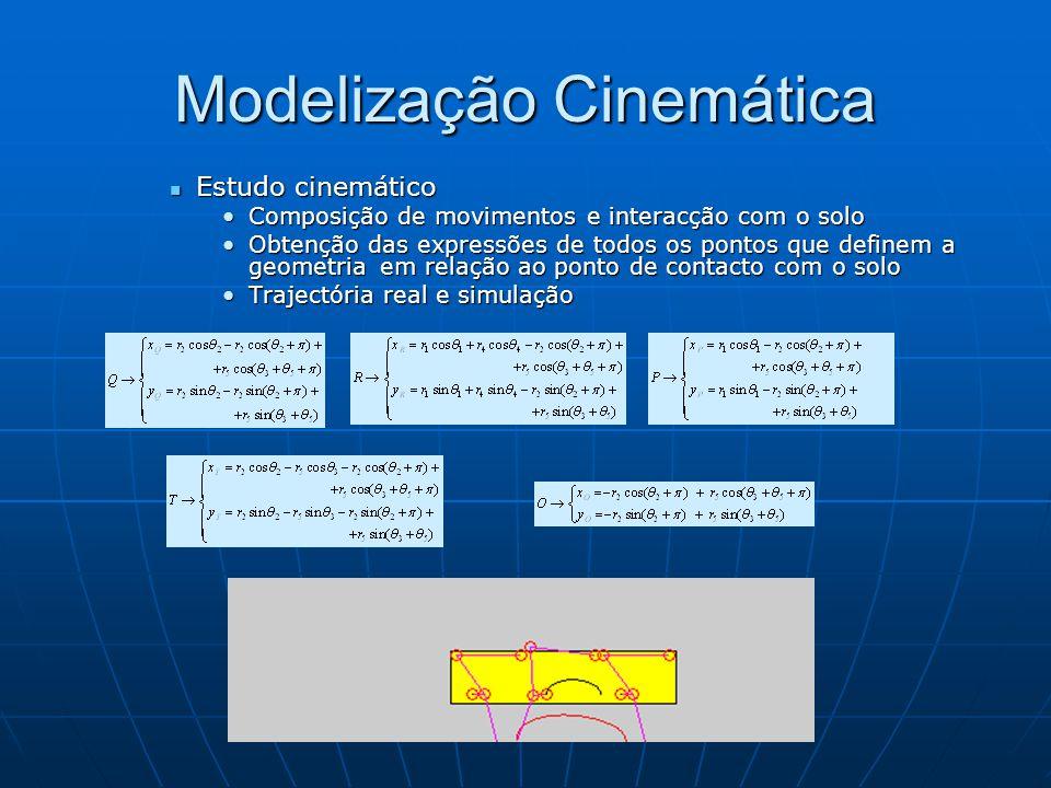 Modelização Cinemática Estudo cinemático Estudo cinemático Composição de movimentos e interacção com o soloComposição de movimentos e interacção com o