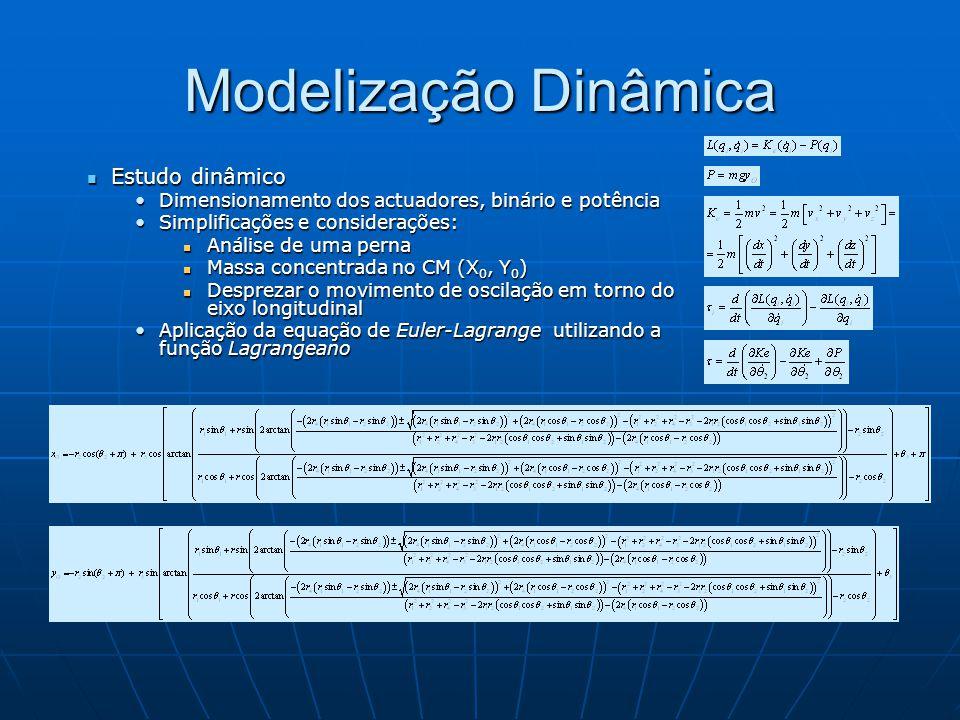 Modelização Dinâmica Estudo dinâmico Estudo dinâmico Dimensionamento dos actuadores, binário e potênciaDimensionamento dos actuadores, binário e potência Simplificações e considerações:Simplificações e considerações: Análise de uma perna Análise de uma perna Massa concentrada no CM (X 0, Y 0 ) Massa concentrada no CM (X 0, Y 0 ) Desprezar o movimento de oscilação em torno do eixo longitudinal Desprezar o movimento de oscilação em torno do eixo longitudinal Aplicação da equação de Euler-Lagrange utilizando a função LagrangeanoAplicação da equação de Euler-Lagrange utilizando a função Lagrangeano