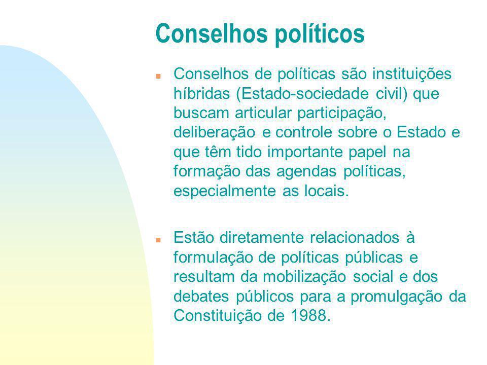 Conselhos políticos Conselhos de políticas são instituições híbridas (Estado-sociedade civil) que buscam articular participação, deliberação e control