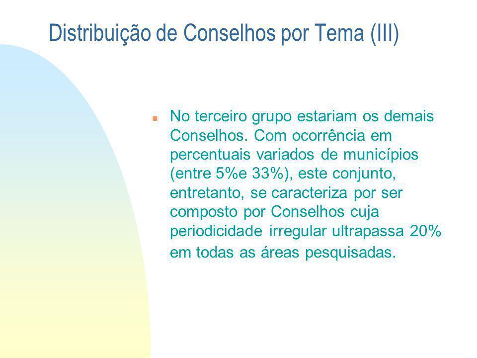 No terceiro grupo estariam os demais Conselhos. Com ocorrência em percentuais variados de municípios (entre 5%e 33%), este conjunto, entretanto, se ca