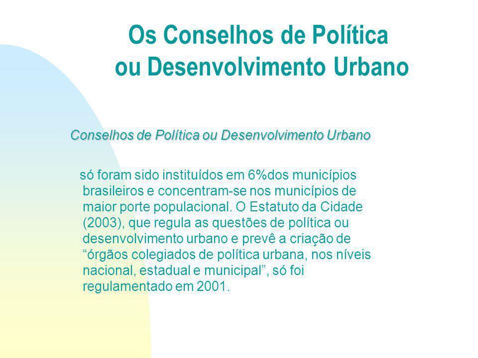 Conselhos de Política ou Desenvolvimento Urbano só foram sido instituídos em 6%dos municípios brasileiros e concentram-se nos municípios de maior port