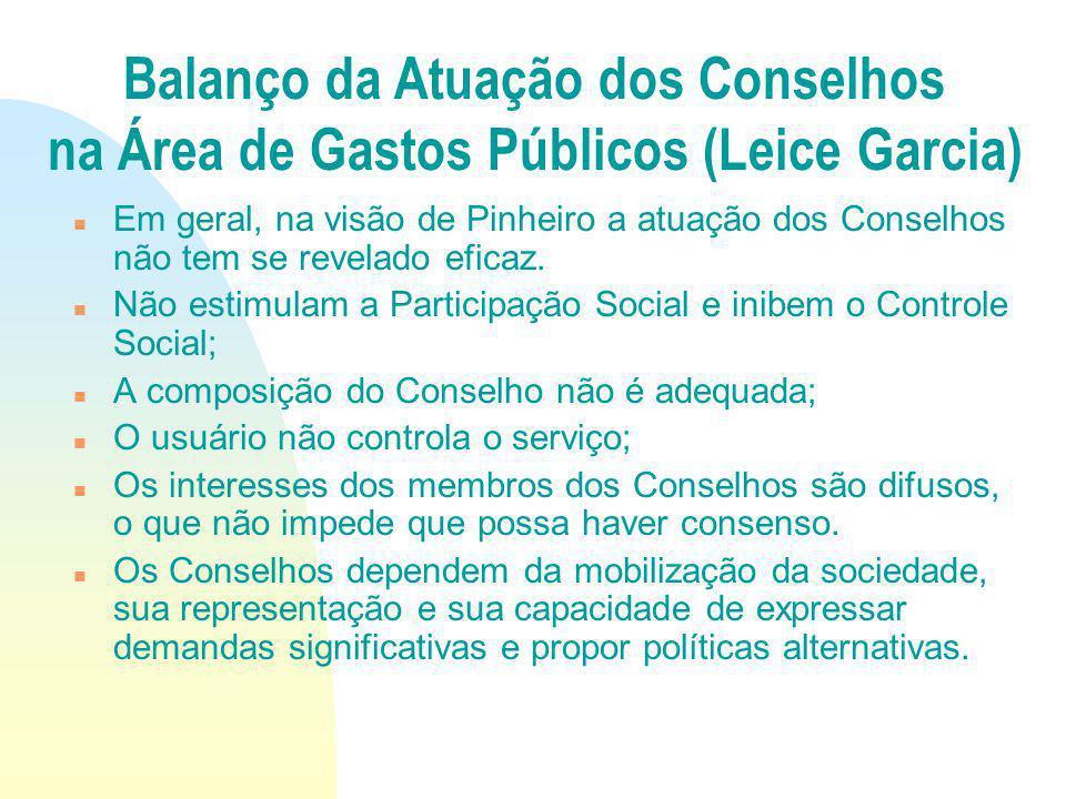 Em geral, na visão de Pinheiro a atuação dos Conselhos não tem se revelado eficaz. Não estimulam a Participação Social e inibem o Controle Social; A c
