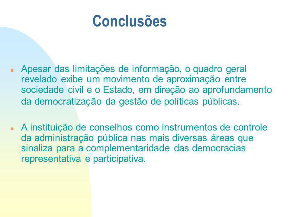 Conclusões Apesar das limitações de informação, o quadro geral revelado exibe um movimento de aproximação entre sociedade civil e o Estado, em direção