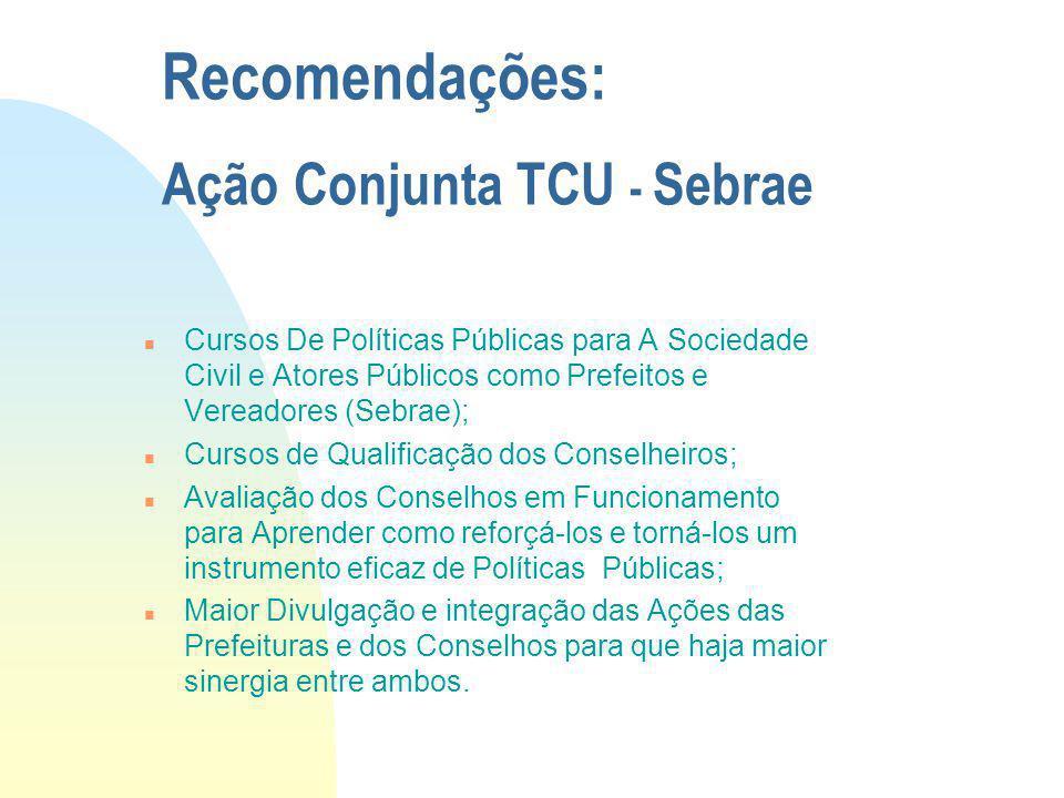 Recomendações: Ação Conjunta TCU - Sebrae Cursos De Políticas Públicas para A Sociedade Civil e Atores Públicos como Prefeitos e Vereadores (Sebrae);