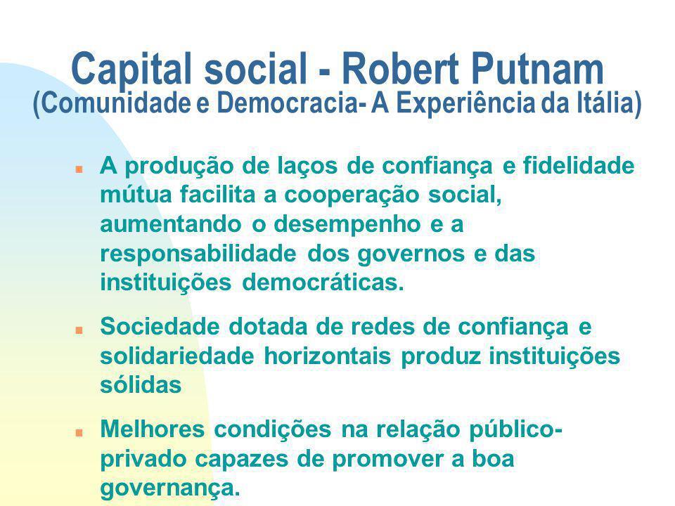 Conceito de Capital Social Putnam: capital social refere-se a aspectos da organização social, tais como redes, normas e laços de confiança que facilitam a coordenação e cooperação para benefícios mútuos.