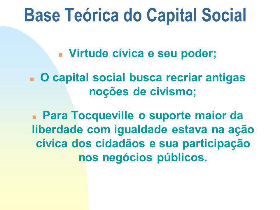 Base Teórica do Capital Social Virtude cívica e seu poder; O capital social busca recriar antigas noções de civismo; Para Tocqueville o suporte maior