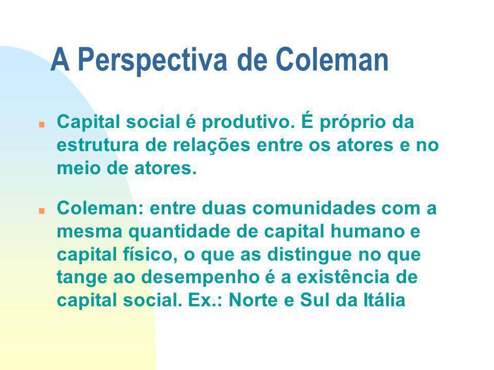 A Perspectiva de Coleman Capital social é produtivo. É próprio da estrutura de relações entre os atores e no meio de atores. Coleman: entre duas comun